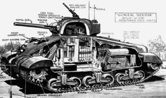 Cutaway view of a Sherman tank